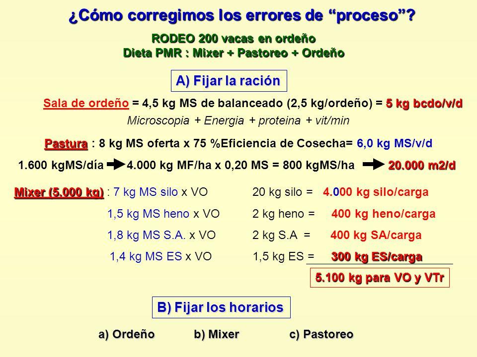 ¿Cómo corregimos los errores de proceso? RODEO 200 vacas en ordeño Dieta PMR : Mixer + Pastoreo + Ordeño 5 kg bcdo/v/d Sala de ordeño = 4,5 kg MS de b