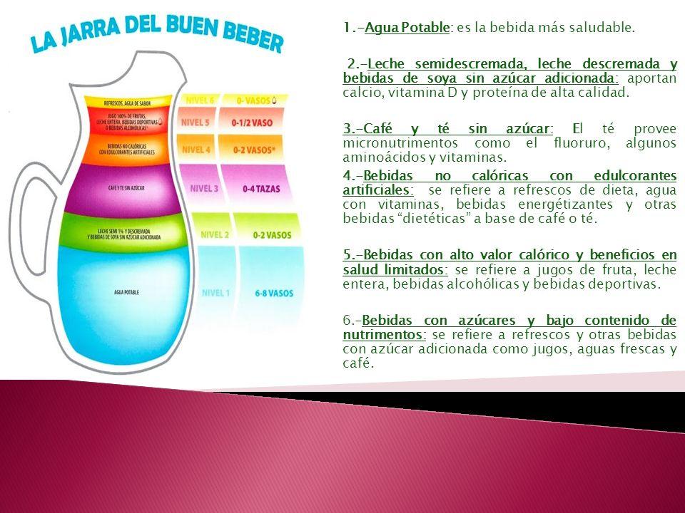 1.-Agua Potable: es la bebida más saludable. 2.-Leche semidescremada, leche descremada y bebidas de soya sin azúcar adicionada: aportan calcio, vitami