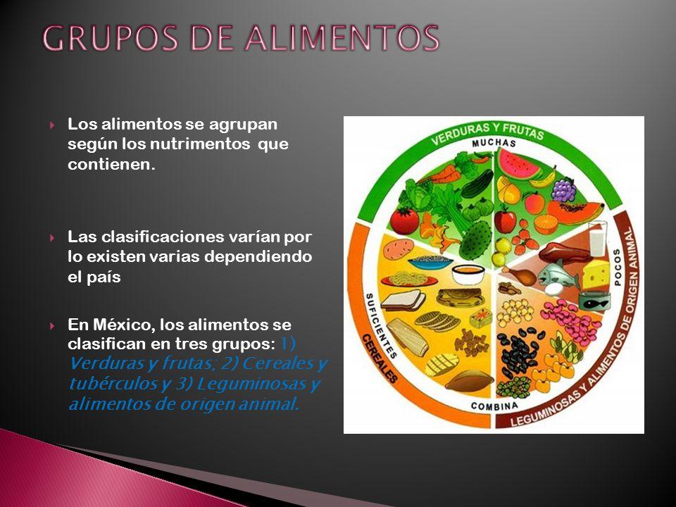 Los alimentos se agrupan según los nutrimentos que contienen. Las clasificaciones varían por lo existen varias dependiendo el país En México, los alim