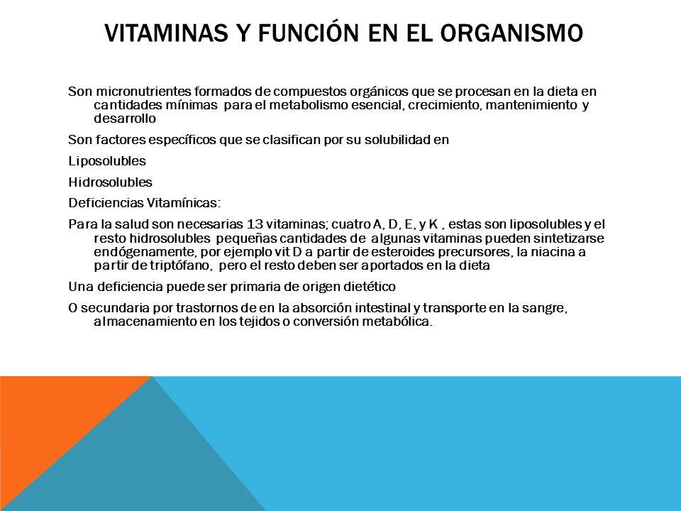 VITAMINAS Y FUNCIÓN EN EL ORGANISMO Son micronutrientes formados de compuestos orgánicos que se procesan en la dieta en cantidades mínimas para el metabolismo esencial, crecimiento, mantenimiento y desarrollo Son factores específicos que se clasifican por su solubilidad en Liposolubles Hidrosolubles Deficiencias Vitamínicas: Para la salud son necesarias 13 vitaminas; cuatro A, D, E, y K, estas son liposolubles y el resto hidrosolubles pequeñas cantidades de algunas vitaminas pueden sintetizarse endógenamente, por ejemplo vit D a partir de esteroides precursores, la niacina a partir de triptófano, pero el resto deben ser aportados en la dieta Una deficiencia puede ser primaria de origen dietético O secundaria por trastornos de en la absorción intestinal y transporte en la sangre, almacenamiento en los tejidos o conversión metabólica.
