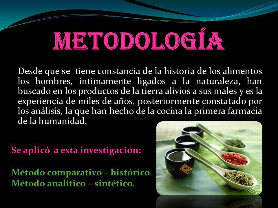 metodología Desde que se tiene constancia de la historia de los alimentos los hombres, íntimamente ligados a la naturaleza, han buscado en los product