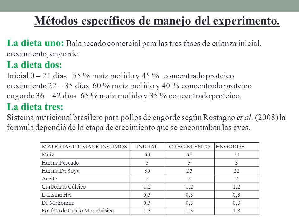 Métodos específicos de manejo del experimento. La dieta uno: Balanceado comercial para las tres fases de crianza inicial, crecimiento, engorde. La die
