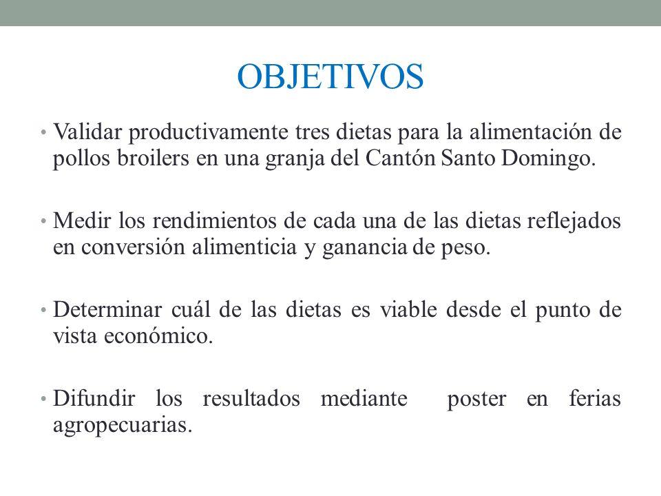 OBJETIVOS Validar productivamente tres dietas para la alimentación de pollos broilers en una granja del Cantón Santo Domingo. Medir los rendimientos d