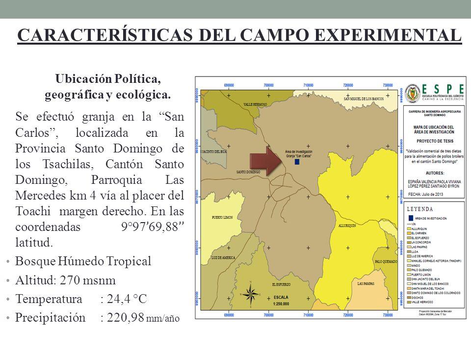 Ubicación Política, geográfica y ecológica. Se efectuó granja en la San Carlos, localizada en la Provincia Santo Domingo de los Tsachilas, Cantón Sant