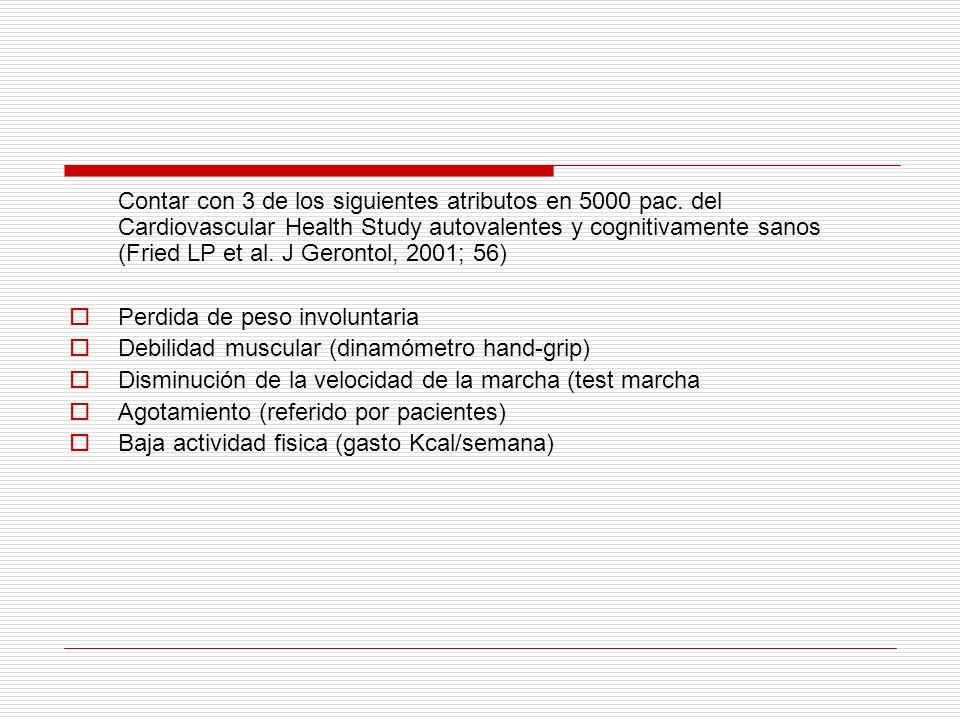 Contar con 3 de los siguientes atributos en 5000 pac. del Cardiovascular Health Study autovalentes y cognitivamente sanos (Fried LP et al. J Gerontol,