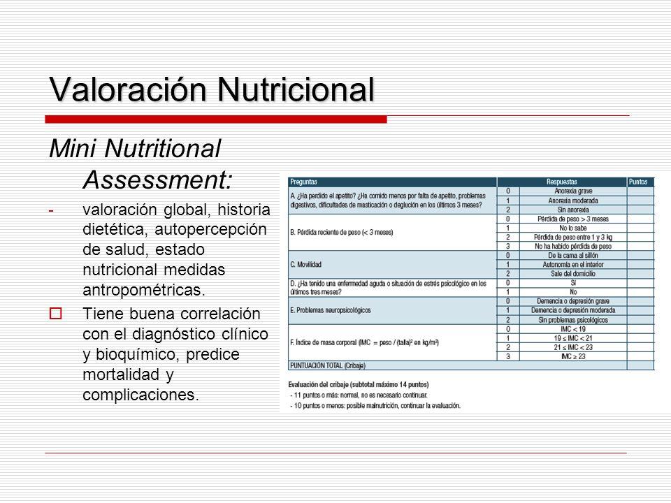 Valoración Nutricional Mini Nutritional Assessment: -valoración global, historia dietética, autopercepción de salud, estado nutricional medidas antrop