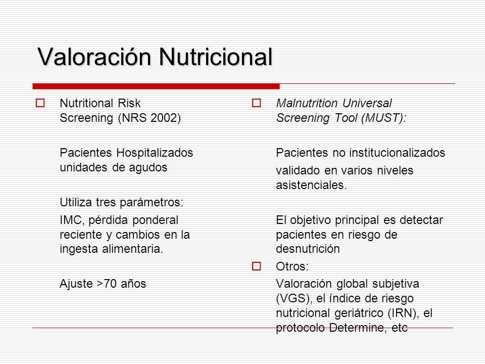 Nutritional Risk Screening (NRS 2002) Pacientes Hospitalizados unidades de agudos Utiliza tres parámetros: IMC, pérdida ponderal reciente y cambios en