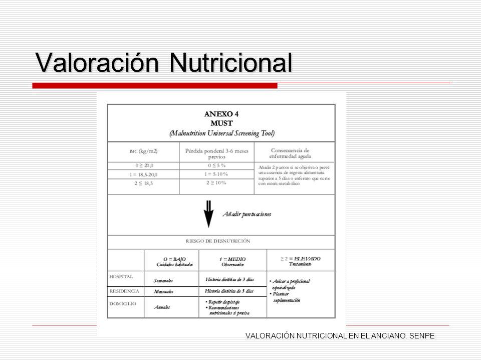 Valoración Nutricional VALORACIÓN NUTRICIONAL EN EL ANCIANO. SENPE