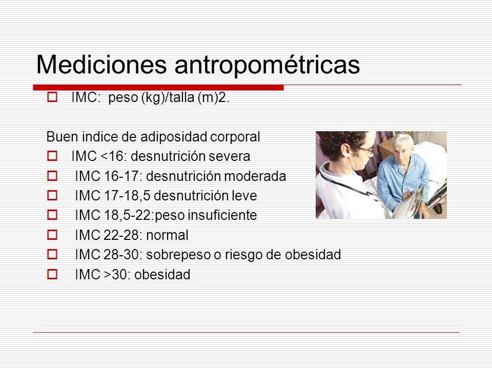 Mediciones antropométricas IMC: peso (kg)/talla (m)2. Buen indice de adiposidad corporal IMC <16: desnutrición severa IMC 16-17: desnutrición moderada