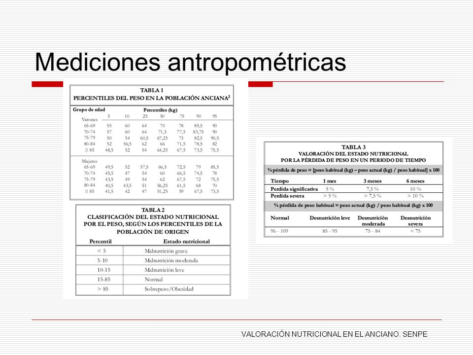 Mediciones antropométricas VALORACIÓN NUTRICIONAL EN EL ANCIANO. SENPE