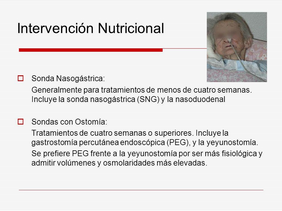 Intervención Nutricional Sonda Nasogástrica: Generalmente para tratamientos de menos de cuatro semanas. Incluye la sonda nasogástrica (SNG) y la nasod