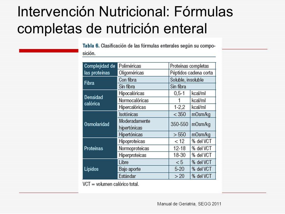 Intervención Nutricional: Fórmulas completas de nutrición enteral Manual de Geriatria, SEGG 2011