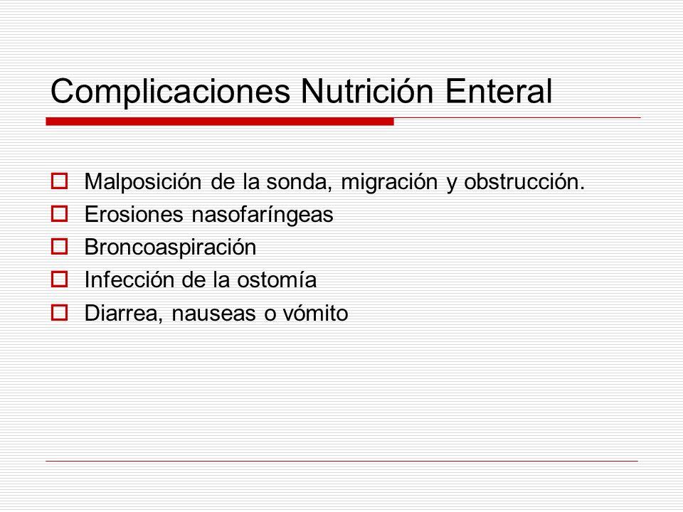 Complicaciones Nutrición Enteral Malposición de la sonda, migración y obstrucción. Erosiones nasofaríngeas Broncoaspiración Infección de la ostomía Di