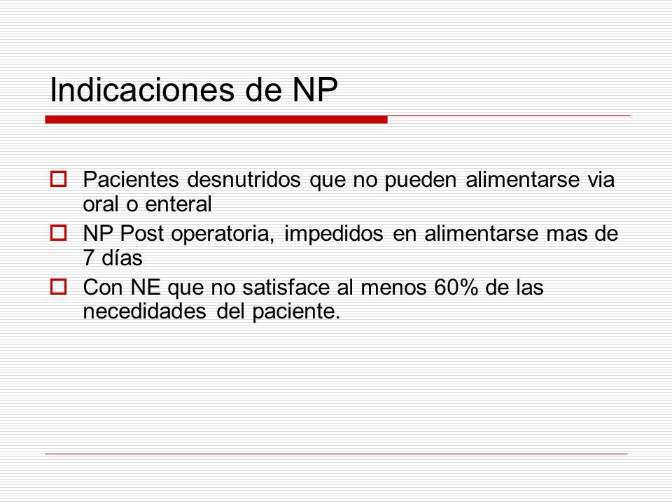 Indicaciones de NP Pacientes desnutridos que no pueden alimentarse via oral o enteral NP Post operatoria, impedidos en alimentarse mas de 7 días Con N