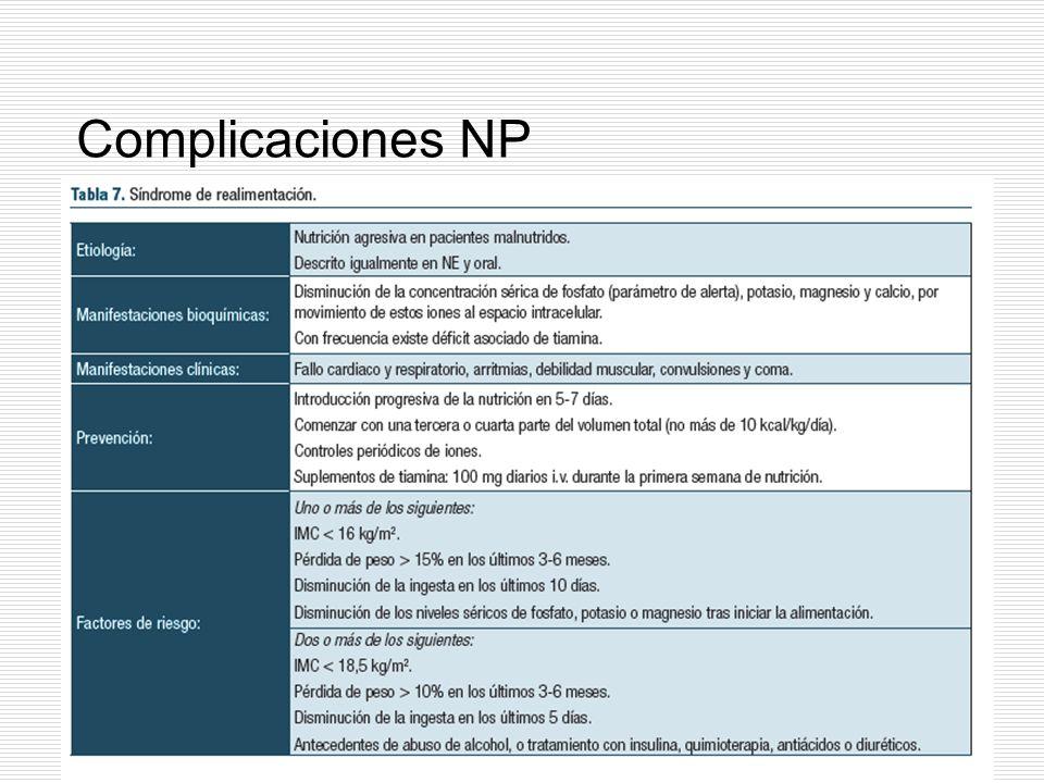 Complicaciones NP