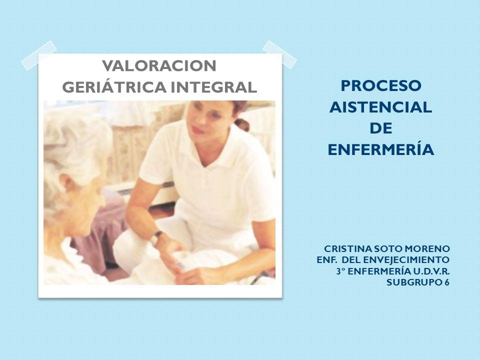 PRESENTACIÓN DEL CASO Mujer de 83 años de edad que acude a la consulta de enfermería para control de TA (140/85), tras dolor se cabeza incesante.