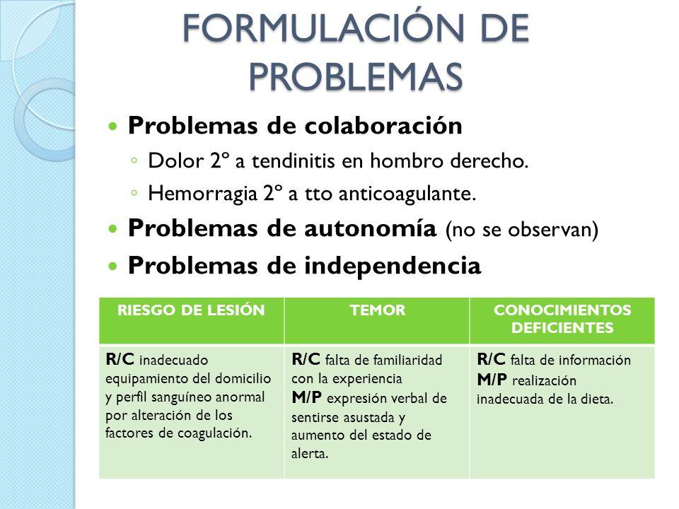FORMULACIÓN DE PROBLEMAS Problemas de colaboración Dolor 2º a tendinitis en hombro derecho. Hemorragia 2º a tto anticoagulante. Problemas de autonomía