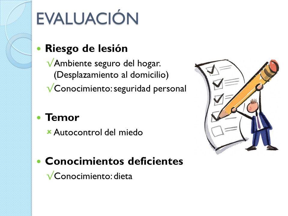 CUESTIONARIOS, TEST E ÍNDICES TEST DE PFEIFFERESCALA DE ANSIEDAD DE HAMILTON ESCALA LAWTON Y BRODY 0 errores FUNCIÓN INTELECTUAL INTACTA 8 pts.