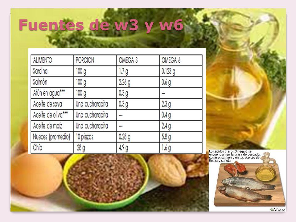 VITAMINAS Vitamina E Vitamina C Vitamina D Niacina Vitamina A