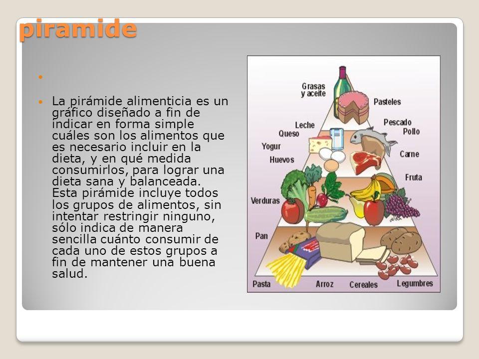 piramide La pirámide alimenticia es un gráfico diseñado a fin de indicar en forma simple cuáles son los alimentos que es necesario incluir en la dieta