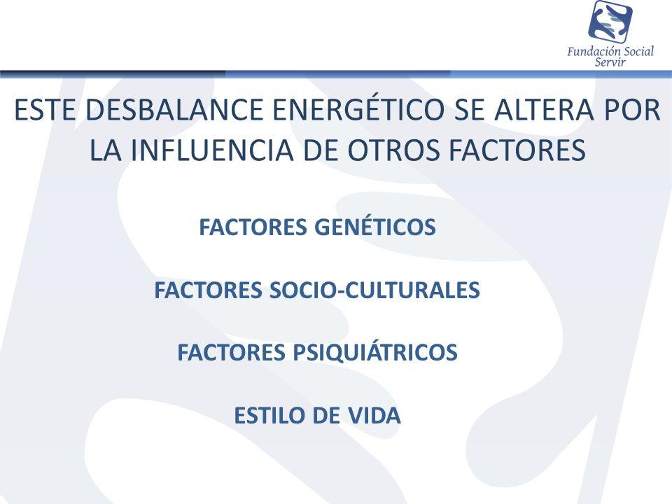 ESTE DESBALANCE ENERGÉTICO SE ALTERA POR LA INFLUENCIA DE OTROS FACTORES FACTORES GENÉTICOS FACTORES SOCIO-CULTURALES FACTORES PSIQUIÁTRICOS ESTILO DE
