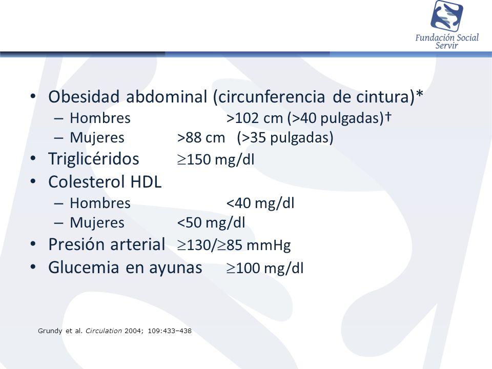 Obesidad abdominal (circunferencia de cintura)* – Hombres>102 cm (>40 pulgadas) – Mujeres>88 cm (>35 pulgadas) Triglicéridos 150 mg/dl Colesterol HDL