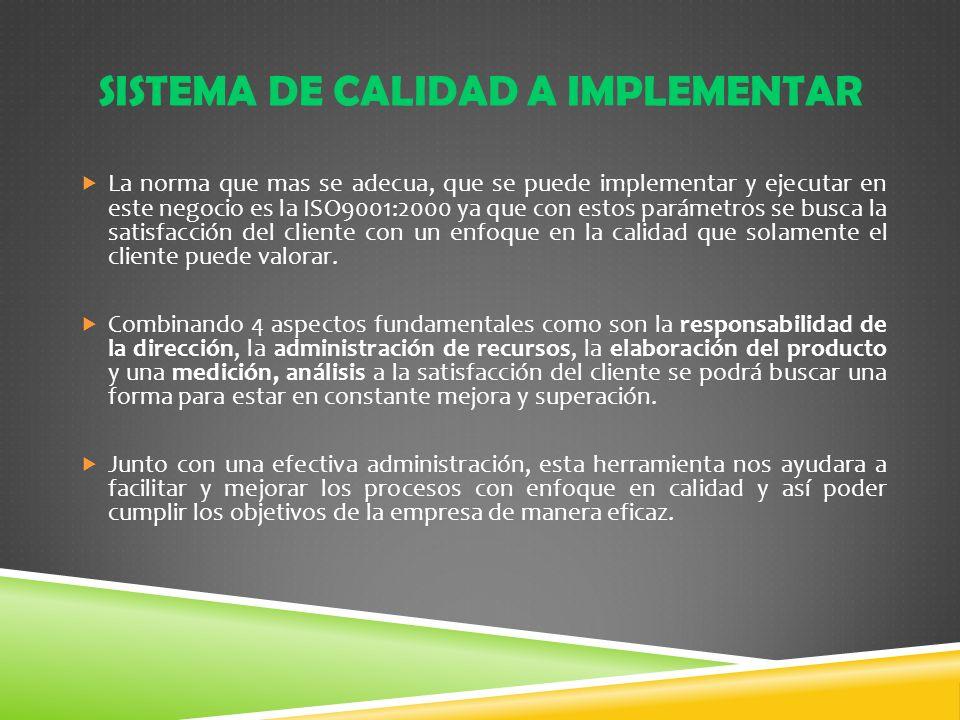 SISTEMA DE CALIDAD A IMPLEMENTAR La norma que mas se adecua, que se puede implementar y ejecutar en este negocio es la ISO9001:2000 ya que con estos p
