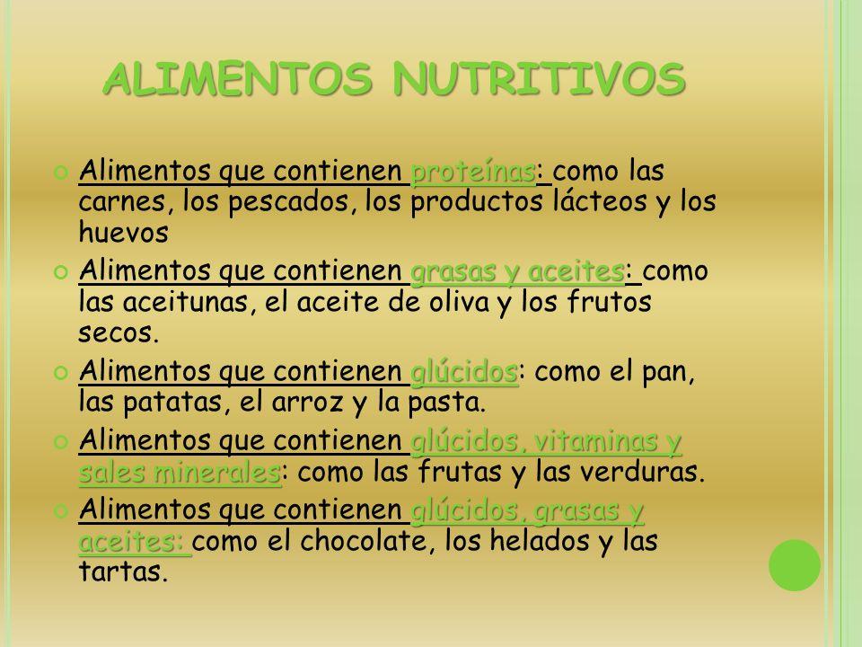 ALIMENTOS NUTRITIVOS proteínas Alimentos que contienen proteínas: como las carnes, los pescados, los productos lácteos y los huevos grasas y aceites A