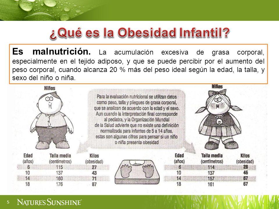 5 Es malnutrición.