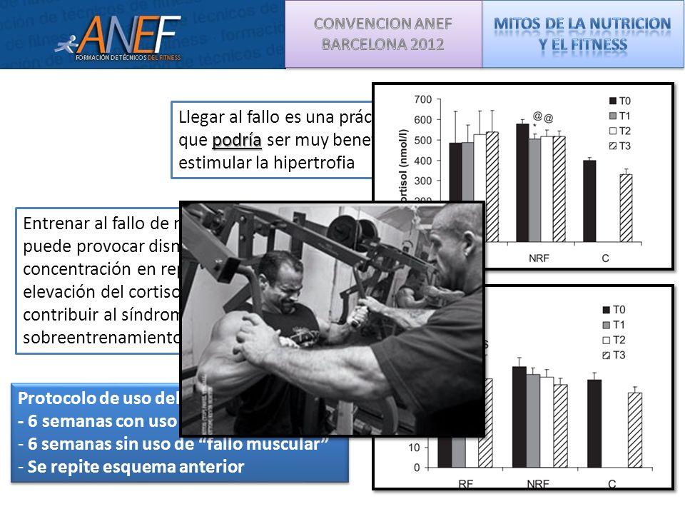 Protocolo de uso del fallo muscular: - 6 semanas con uso de fallo muscular - 6 semanas sin uso de fallo muscular - Se repite esquema anterior Protocol