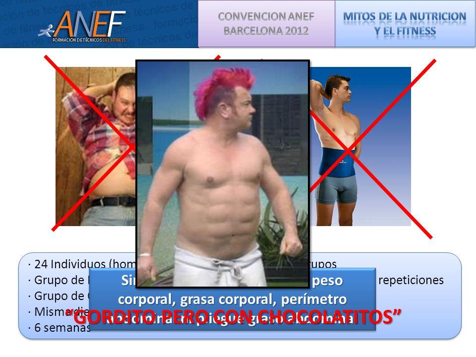 · 24 Individuos (hombres y mujeres) divididos en 2 grupos · Grupo de Intervencion 7 ejercicios abdominales x 2 series de 10 repeticiones · Grupo de Co