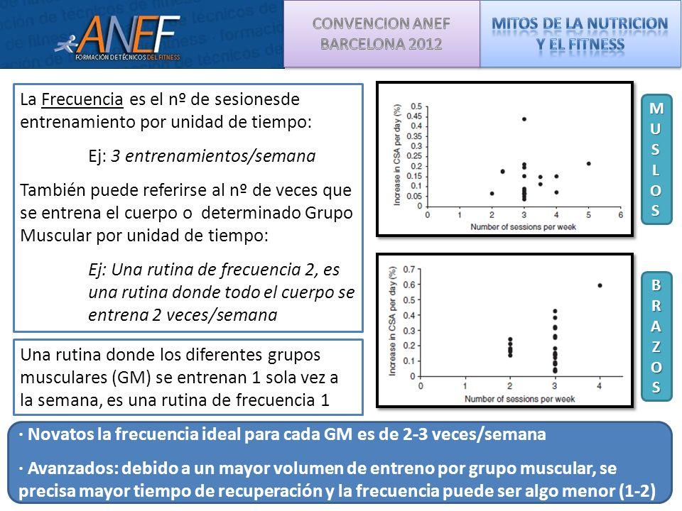 ·Otro estudio donde se compara las diferencias sobre el peso corporal, composición corporal y perfil hormonal, entre 2 dietas hipocalóricas (mismas Kcal y proporción de macros), donde los carbohidratos se consumen mayoritariamente por la noche en un grupo, o a lo largo del día en el grupo de control: Puntos Fuertes: - 78 policías (63 completaron el estudio) - Dieta Hipocalórica moderada - Entrevistas con dietista (1-3 semanas) - Duración de 6 meses ·Otro estudio donde se compara las diferencias sobre el peso corporal, composición corporal y perfil hormonal, entre 2 dietas hipocalóricas (mismas Kcal y proporción de macros), donde los carbohidratos se consumen mayoritariamente por la noche en un grupo, o a lo largo del día en el grupo de control: Puntos Fuertes: - 78 policías (63 completaron el estudio) - Dieta Hipocalórica moderada - Entrevistas con dietista (1-3 semanas) - Duración de 6 meses La ingesta de los carbohidratos de la dieta mayoritariamente en la cena, aumento le pérdida de peso y grasa respecto al grupo de control, así como otros parámetros (insulina, glucosa, saciedad...) Puntos Débiles - No se especifica como se mide la composición corporal - No se tiene en cuenta la actividad física - La dieta no la proporciona el laboratorio