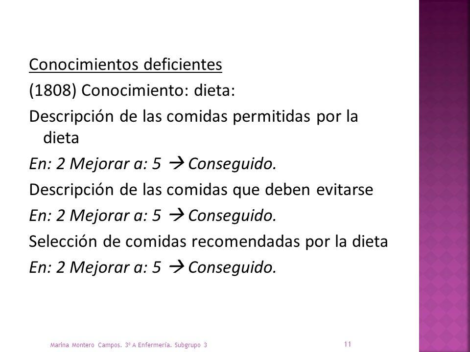 Conocimientos deficientes (1808) Conocimiento: dieta: Descripción de las comidas permitidas por la dieta En: 2 Mejorar a: 5 Conseguido.