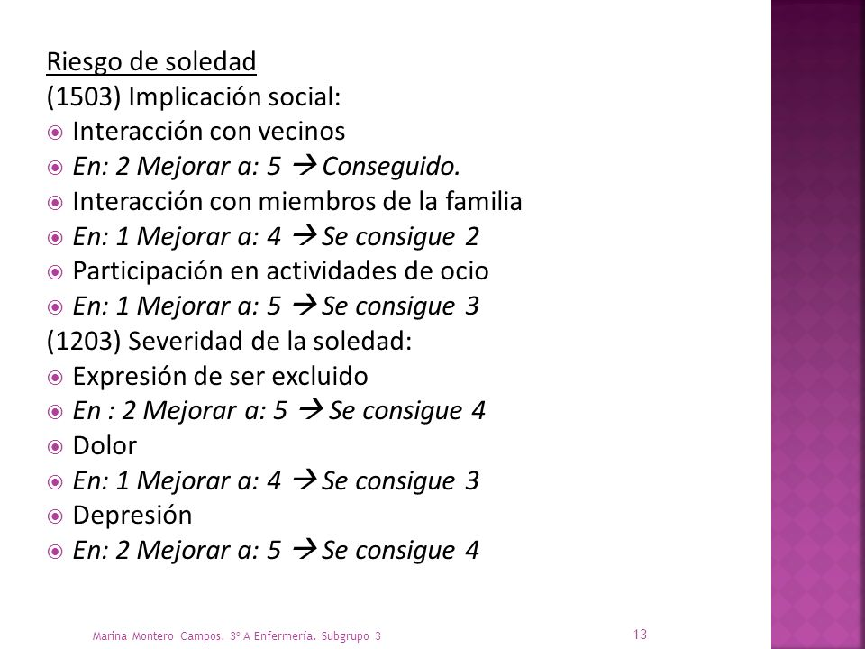 Riesgo de soledad (1503) Implicación social: Interacción con vecinos En: 2 Mejorar a: 5 Conseguido.