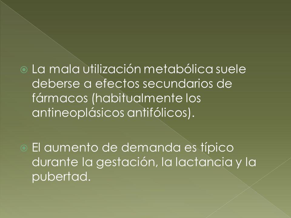 La mala utilización metabólica suele deberse a efectos secundarios de fármacos (habitualmente los antineoplásicos antifólicos). El aumento de demanda