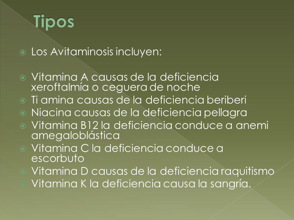 Los Avitaminosis incluyen: Vitamina A causas de la deficiencia xeroftalmía o ceguera de noche Ti amina causas de la deficiencia beriberi Niacina causa