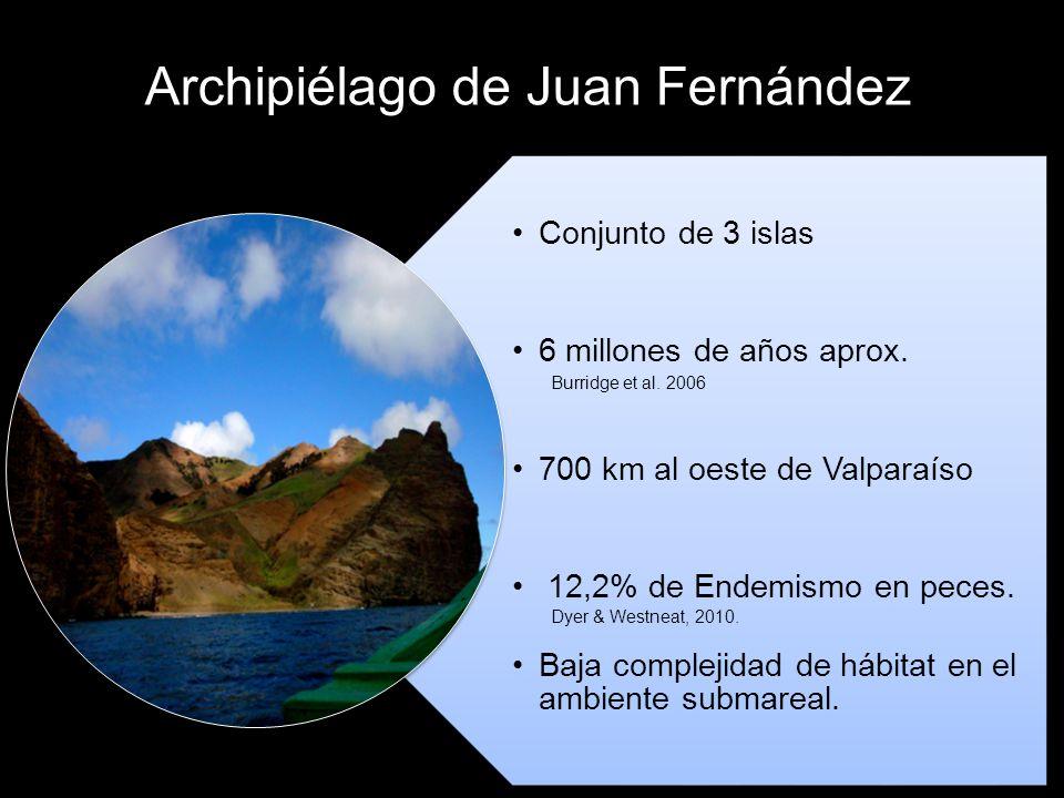 Conjunto de 3 islas 6 millones de años aprox. 700 km al oeste de Valparaíso 12,2% de Endemismo en peces. Baja complejidad de hábitat en el ambiente su
