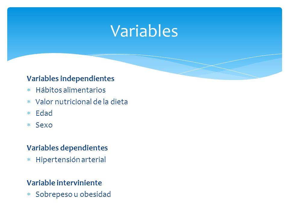 Variables independientes Hábitos alimentarios Valor nutricional de la dieta Edad Sexo Variables dependientes Hipertensión arterial Variable interviniente Sobrepeso u obesidad Variables