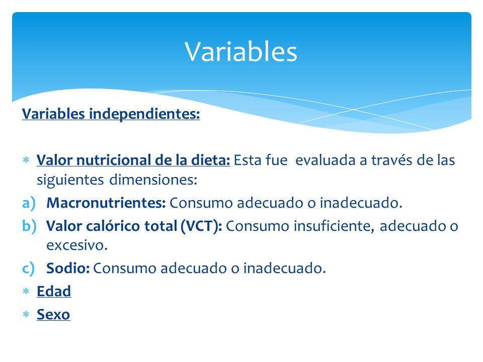 Variables independientes: Valor nutricional de la dieta: Esta fue evaluada a través de las siguientes dimensiones: a)Macronutrientes: Consumo adecuado o inadecuado.