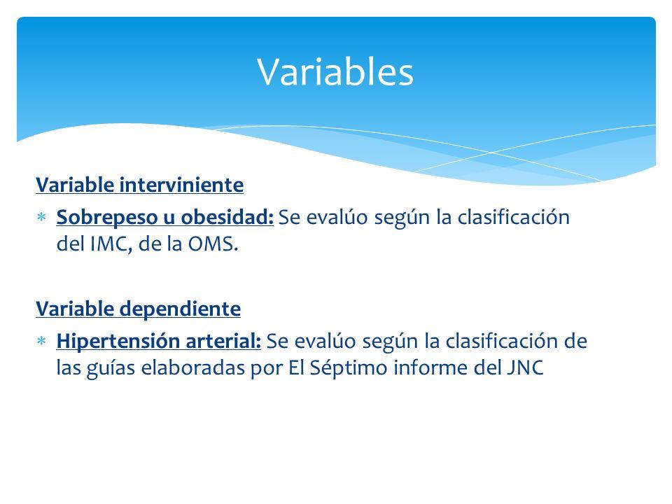 Variable interviniente Sobrepeso u obesidad: Se evalúo según la clasificación del IMC, de la OMS.