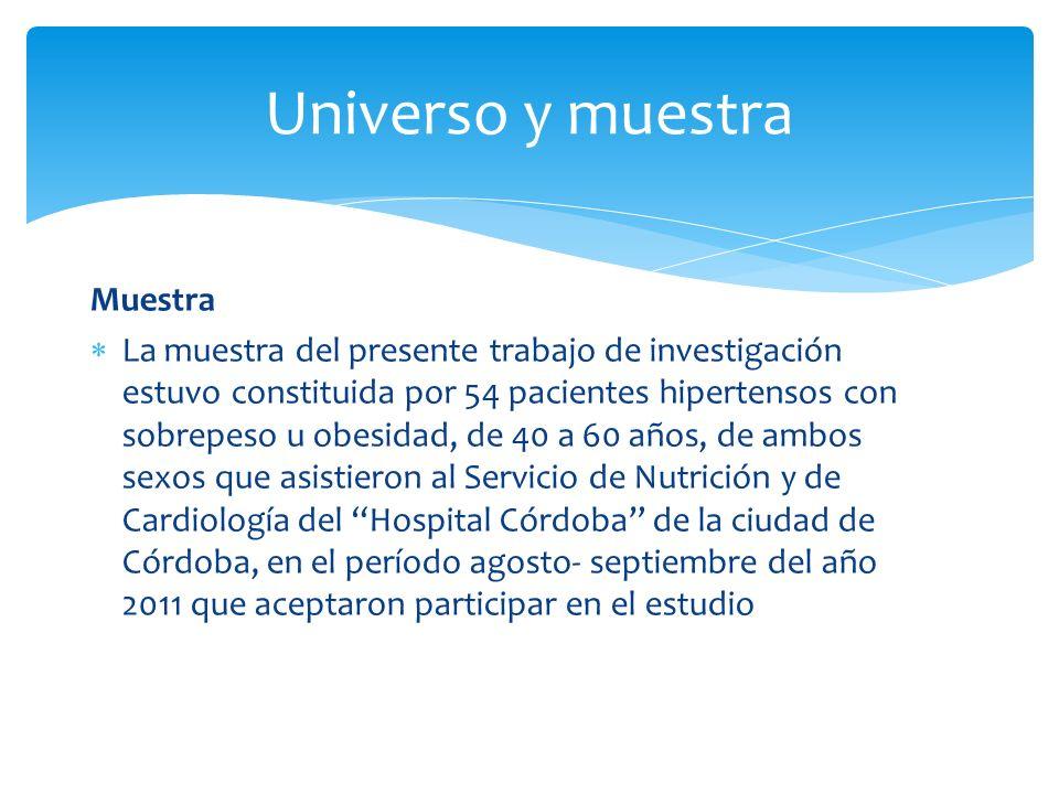 Muestra La muestra del presente trabajo de investigación estuvo constituida por 54 pacientes hipertensos con sobrepeso u obesidad, de 40 a 60 años, de ambos sexos que asistieron al Servicio de Nutrición y de Cardiología del Hospital Córdoba de la ciudad de Córdoba, en el período agosto- septiembre del año 2011 que aceptaron participar en el estudio Universo y muestra
