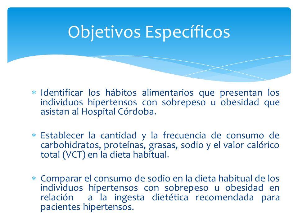 Identificar los hábitos alimentarios que presentan los individuos hipertensos con sobrepeso u obesidad que asistan al Hospital Córdoba.