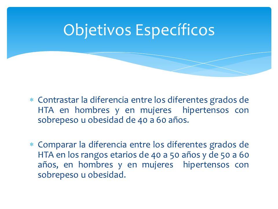 Obesidad TRATAMIENTO Existe un acuerdo general de que el paciente con obesidad debe tener la oportunidad de seguir una dieta supervisada para intentar perder peso.