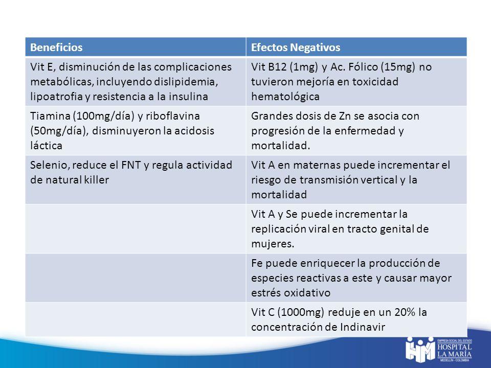 BeneficiosEfectos Negativos Vit E, disminución de las complicaciones metabólicas, incluyendo dislipidemia, lipoatrofia y resistencia a la insulina Vit