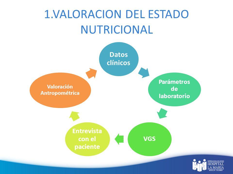 1.VALORACION DEL ESTADO NUTRICIONAL Datos clínicos Parámetros de laboratorio VGS Entrevista con el paciente Valoración Antropométrica