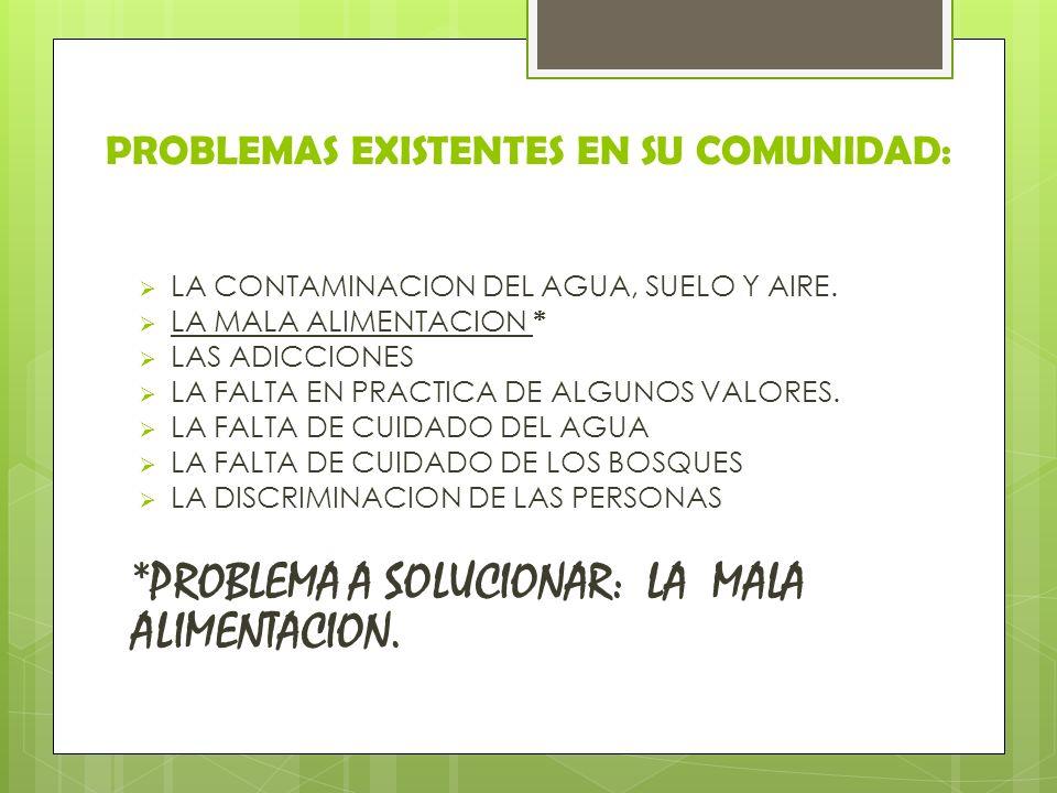 PROBLEMAS EXISTENTES EN SU COMUNIDAD: LA CONTAMINACION DEL AGUA, SUELO Y AIRE. LA MALA ALIMENTACION * LAS ADICCIONES LA FALTA EN PRACTICA DE ALGUNOS V