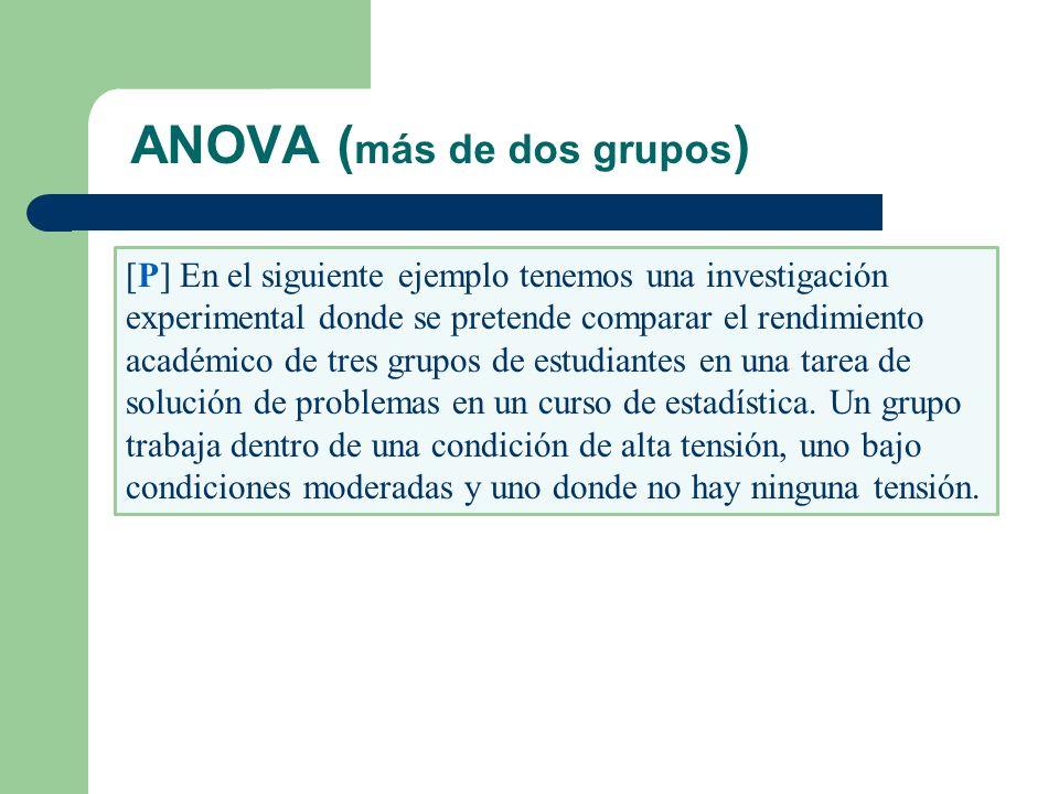 ANOVA ( más de dos grupos ) [P] En el siguiente ejemplo tenemos una investigación experimental donde se pretende comparar el rendimiento académico de