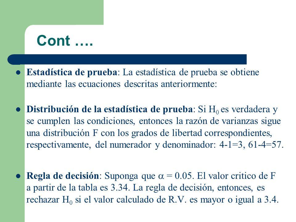 Cont …. Estadística de prueba: La estadística de prueba se obtiene mediante las ecuaciones descritas anteriormente: Distribución de la estadística de