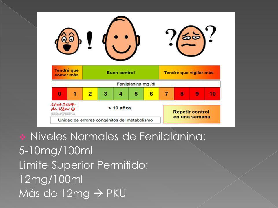 Niveles Normales de Fenilalanina: 5-10mg/100ml Limite Superior Permitido: 12mg/100ml Más de 12mg PKU