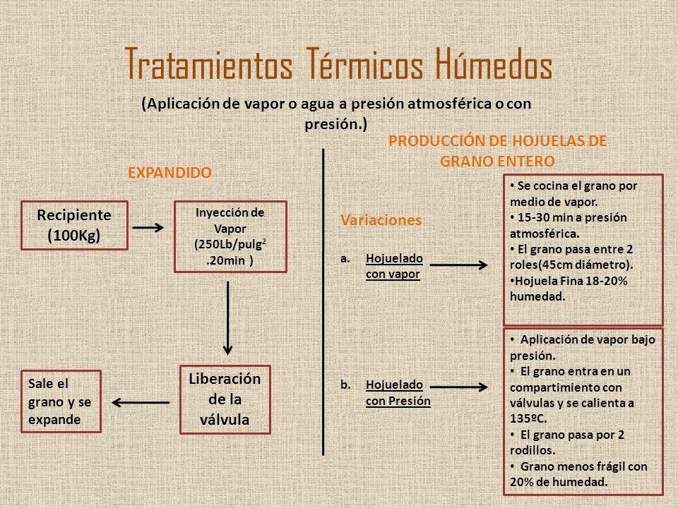 Tratamientos Térmicos Húmedos (Aplicación de vapor o agua a presión atmosférica o con presión.) EXPANDIDO PRODUCCIÓN DE HOJUELAS DE GRANO ENTERO Recip